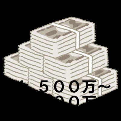 年収1,500~2,000万円